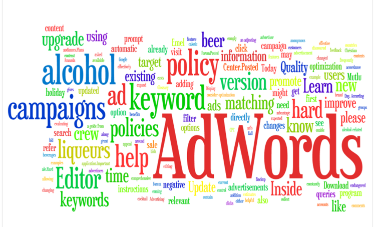 IAMBAPRANG-adwords-google