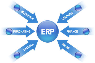 iambaprang_erp-diagram