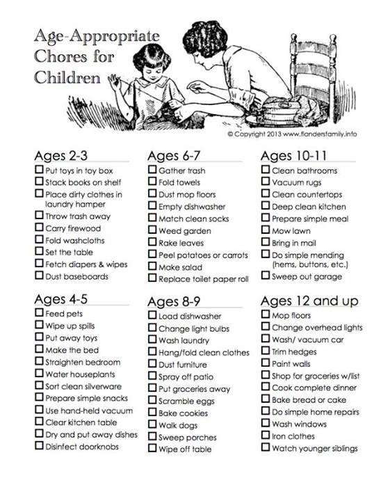 độ tuổi và nhận biết của trẻ