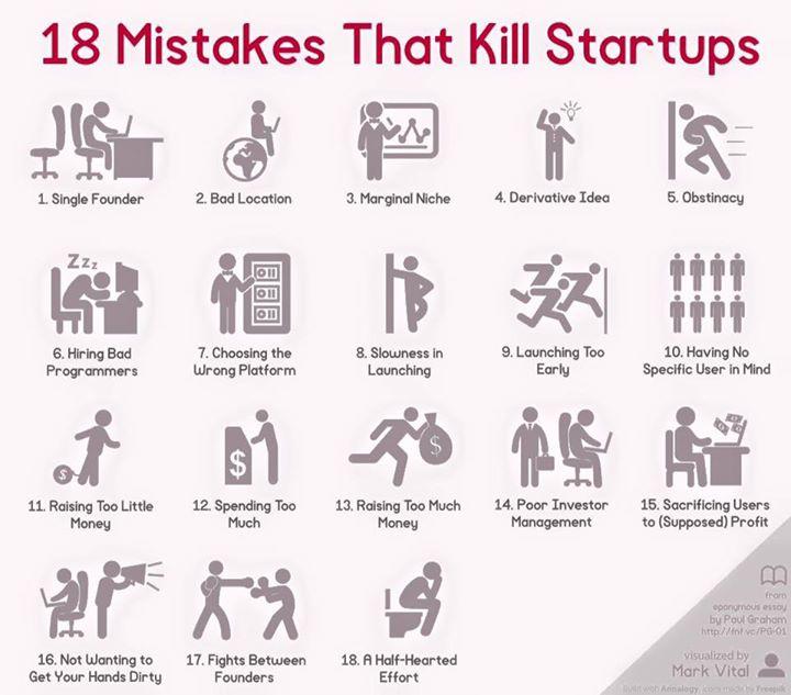 18-startup-fail