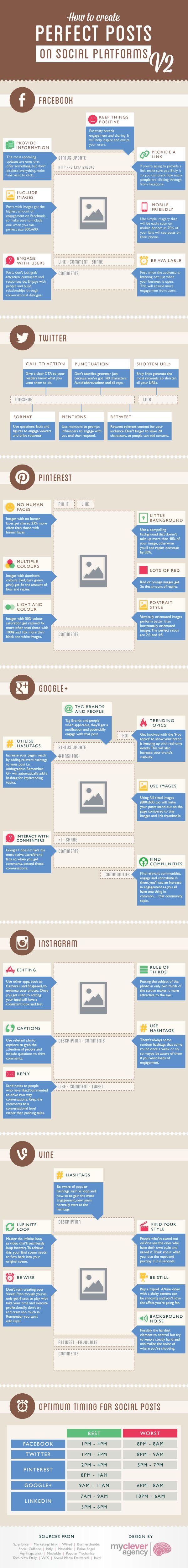 Cách đăng bài trên mạng xã hội hiệu quả?