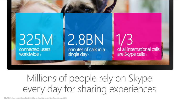 Quang cao skype - Quảng Cáo Skype